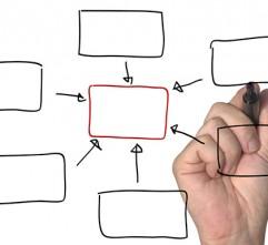 Prise de notes et comptes-rendus : s'en sortir avec le mind-mapping